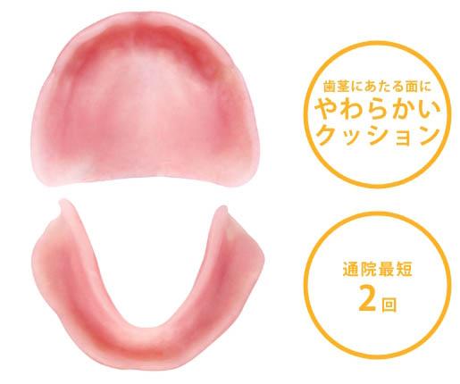 入れ歯と歯ぐきの間のやわらかいクッションがお悩みを緩和